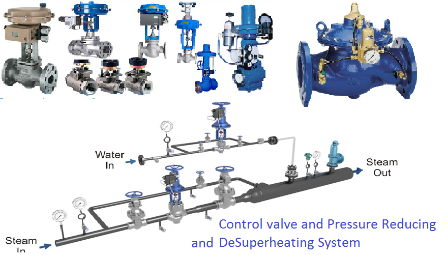 Control Valve and Pressure and DeSuperheating System